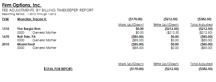 Fee Adjustment Report - No Details