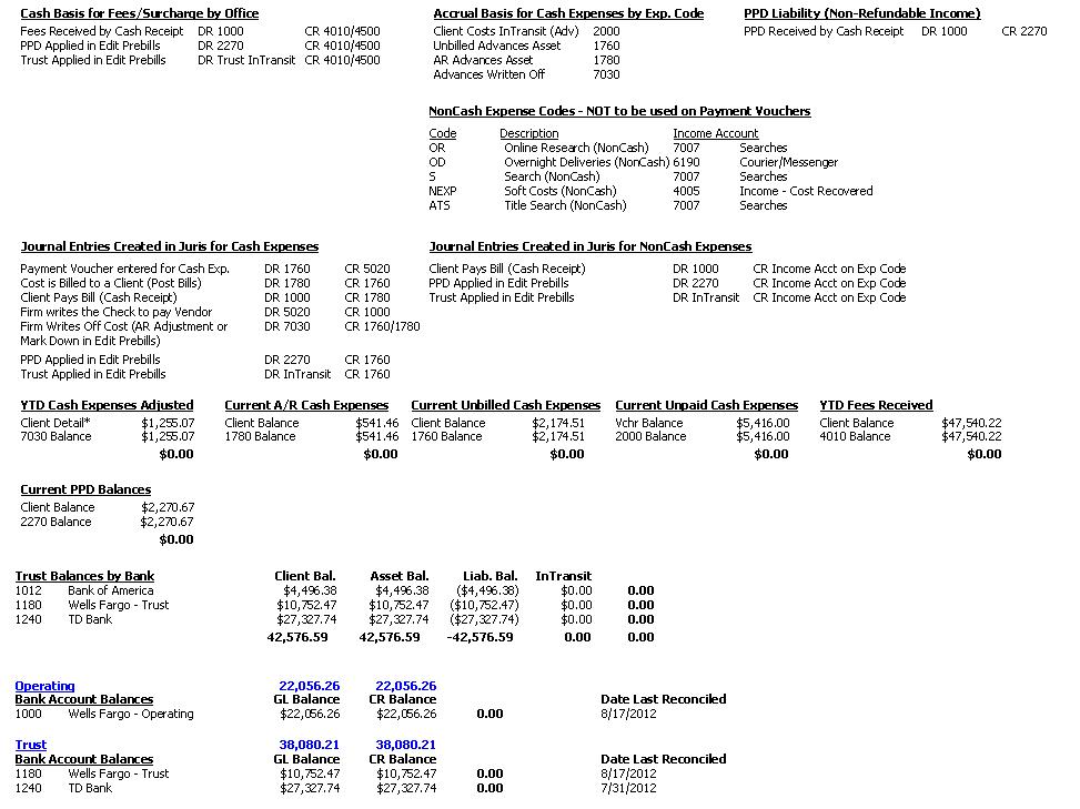 Balance Report