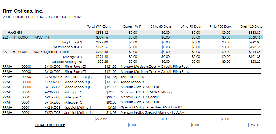 Aged Unbilled Costs - Client Report