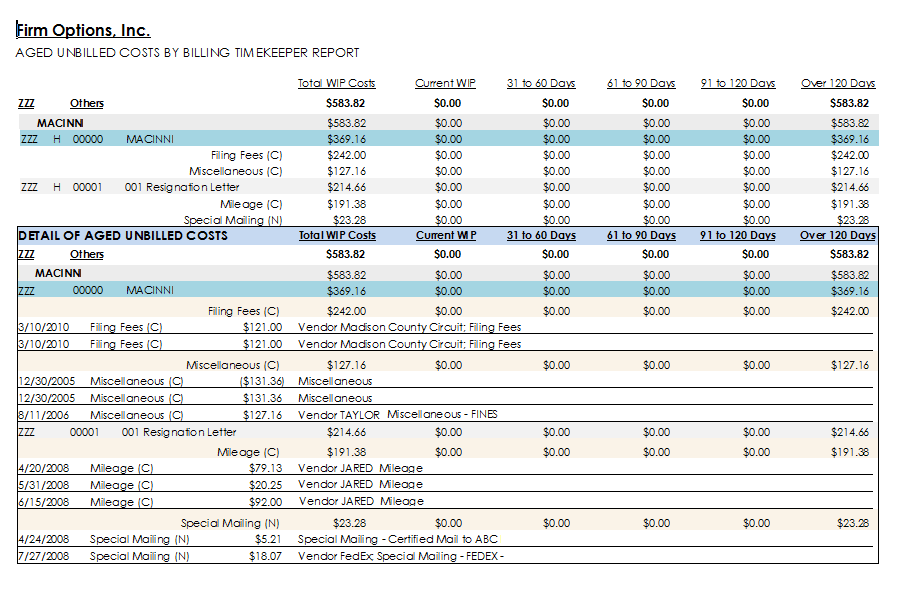 Aged Unbilled Costs - Detailed Report